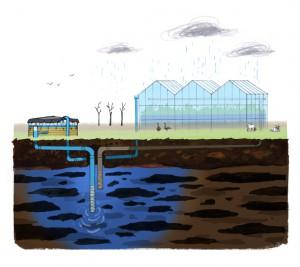 KWR - ondergrondse waterberging